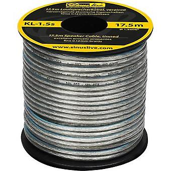 Sinuslive KL-1,5S Speaker cable 1 x 1.50 mm² Silver 17.5 m