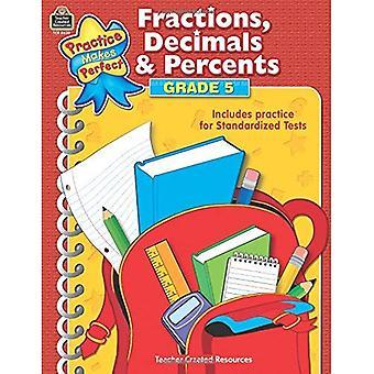 Breuken, decimalen & procenten, Grade 5 (oefening baart kunst (leraar gemaakt van materialen))