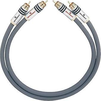 Oehlbach RCA Audio/phono Cable [2x RCA plug (phono) - 2x RCA plug (phono)] 2 m Anthracite gold plated connectors