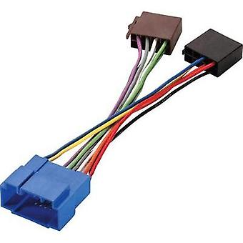 ISO car radio cable Phonocar Compatible with (car make): Fiat, Honda, Nissan, Suzuki, Opel Adapterkabel Suzuki - ISO