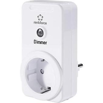 RS2W Wireless phase control dimmer Adapter 1-channel Switching capacity (max.) 300 W Max. range (open field) 150 m