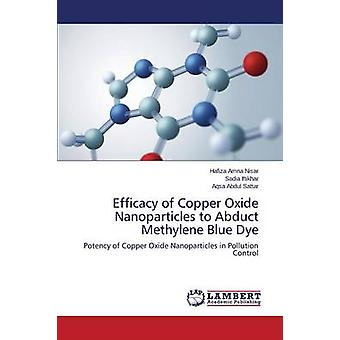 Efficacy of Copper Oxide Nanoparticles to Abduct Methylene Blue Dye by Nisar Hafiza Amna