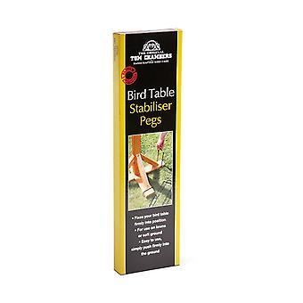 Tom Chambers Bird Table stabilisateurs