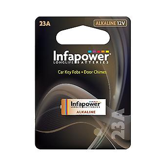 Infapower L909 Alkaline 12V 23A General Purpose Battery