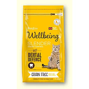 Burgess Wellbeing Grain Free Slender Chicken 1.5kg