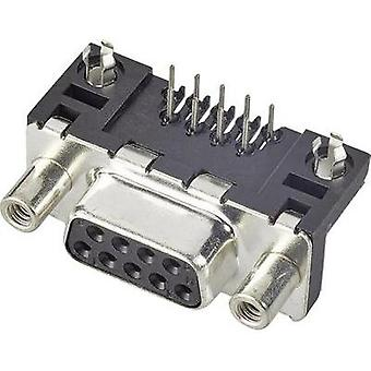 D-SUB receptacles 90 ° Number of pins: 25 Print FCI