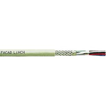 Data cable LiHCH 2 x 1 mm² Grey Faber Kabel