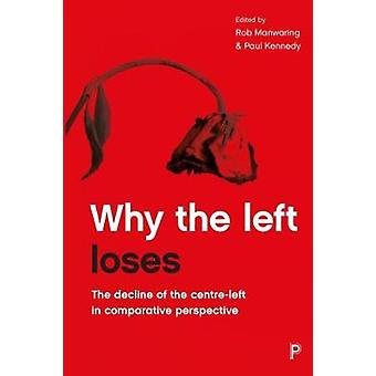 Why the left loses - The Decline of the Centre-Left in Comparative Per