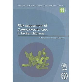 Risk Assessment of Campylobacter spp. in Broiler Chickens: Interpretative Summary