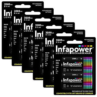 12 x Infapower B006 Rechargeable D Ni-MH Batteries 2500mAh