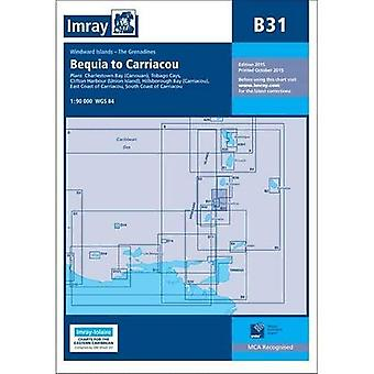 Imray Chart B31: Grenadines - Middle Sheet; Bequia to Carriacou (B Series)