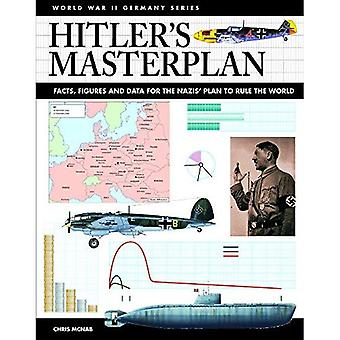 Hitler's Masterplan: Facts, Figures and Data for the Nazi's Plan to Rule the World (World War II Germany)