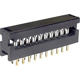 Edge connector (receptacle) LPV25S34 Total number of pins 34 No. of rows