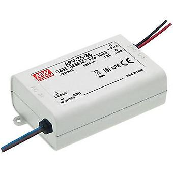 Mener også APV-35-12 LED transformator konstant spenning 36 W 0 - 3.0 A 12 Vdc ikke kan dimmes, overspenningsvern