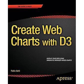 Erstellen Sie Web-Charts mit D3 von Nelli & Fabio