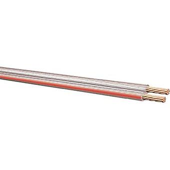 Speaker cable 2 x 4 mm² Transparent, Red Leoni 349504 Sold per metre