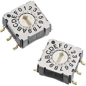Rotary switch 24 Vdc 0.15 A Switch postions 16 Wü