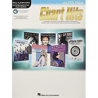 Instrumental spela-Along Chart Hits: Altsaxofon (Hal Leonard Instrumental spela-Along)