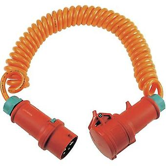 Current Extension cable [ CEE plug - CEE connector] Orange, Red 5 m Spiral cable as - Schwabe 70416