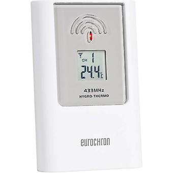 Eurochron EAS 302Z Replacement Wireless Thermo-Hygro Sensor