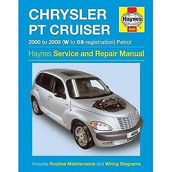 Chrysler PT Cruiser bensin: 2000-2009