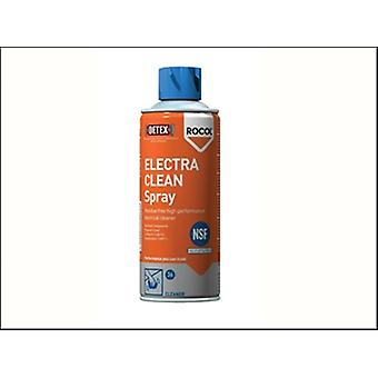 ELECTRA CLEAN SPRAY 300ML