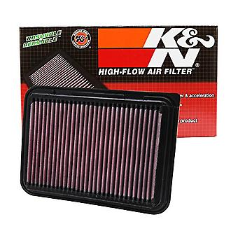 K&N 33-2360 High Performance Replacement Air Filter