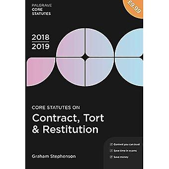 Core perussääntöä koskevan sopimuksen rikkomuksesta & palauttamista 2018-19 (Palgrave Core perussääntö)