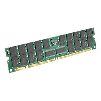 HP 8 GB PC2-5300 667 Mhz Memory for G5