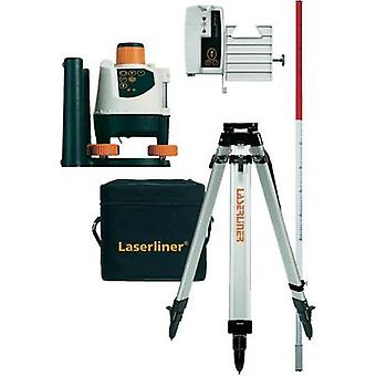 360-degree laser Incl. tripod Laserliner Komplet BeamControl-Master 120 Max. range: 120 m Calibrated to: Manufacturer s