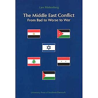 Middle East Conflict from Bad to Worse to War