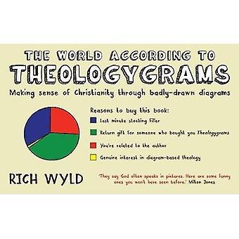 The World According to Theologygrams: Making Sense of Christianity Through Badly-Drawn Diagrams