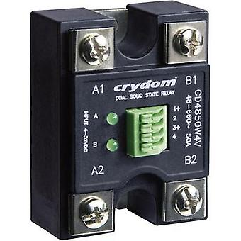 Crydom CD4850W3V Evolution Dual Solid State Electronic Load Relay, Panel Mount