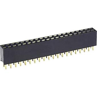 econ connect Receptacles (standard) No. of rows: 2 Pins per row: 17 BL17/2G8 1 pc(s)
