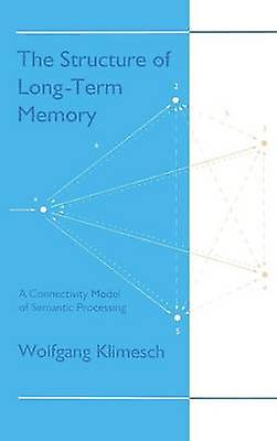 Structure of Long Term Memory by Klimesch & Wolfgang