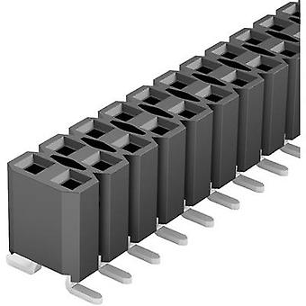 Fischer Elektronik Receptacles (standard) No. of rows: 2 Pins per row: 20 BL LP 6 SMD/ 40/S 1 pc(s)