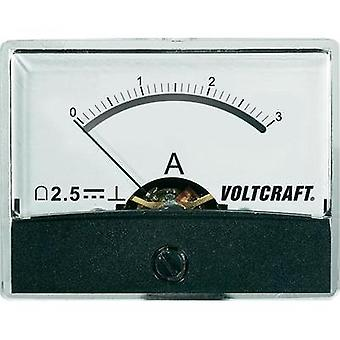 VOLTCRAFT AM-60X46/3A/DC