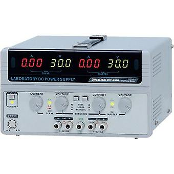 Bench PSU (adjustable voltage) GW Instek GPS-2303 0 - 30 Vdc 0 - 3 A 180 W No. of outputs 2 x