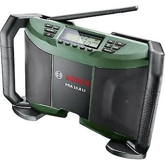 N/A, Workplace radio, FM, Green, Black, Workplace radio, FM, Green, Black
