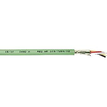 Bus cable 2 x 2 x 0.50 mm² Green Belden