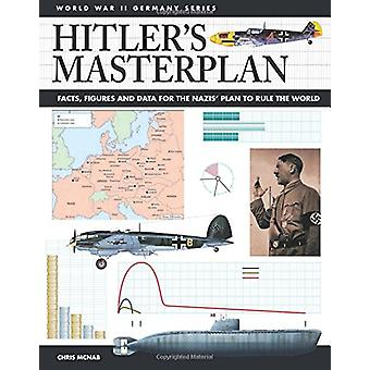Hitler's Masterplan - Facts - Figures and Data for the Nazi's Plan to