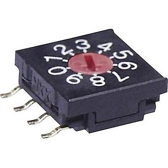 Rotary switch 5 Vdc 0.1 A Switch postions 10 NKK Switches FR02FR10P-S 1 pc(s)