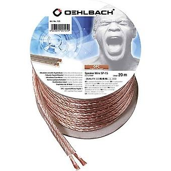 Speaker cable 2 x 1.50 mm² Transparent Oehlbach