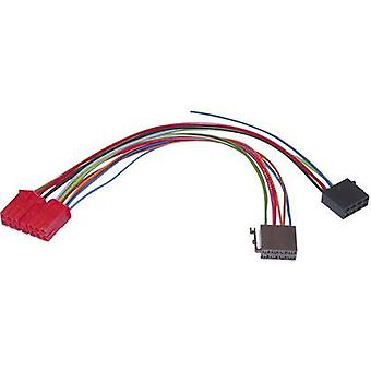 ISO car radio cable AIV Compatible with (car make): Renault
