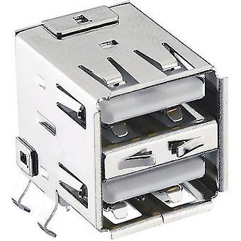 Lumberg 2410 03 USB 2.0 Connector Socket, horizontal mount Panel coupling type A, angled