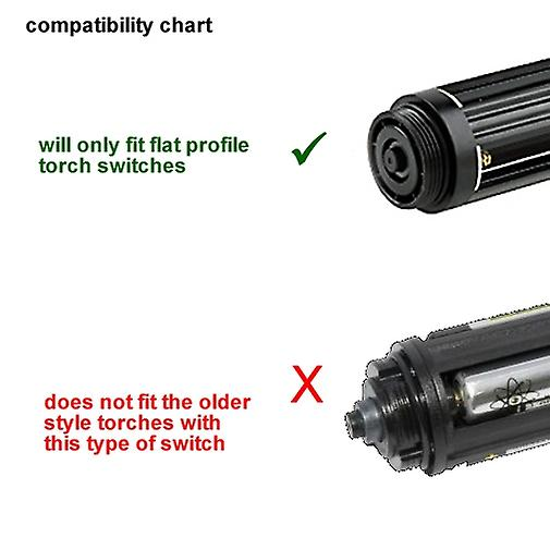 LED Lenser replacement battery cartridge for P7.2, T7.2 - switch cage housing