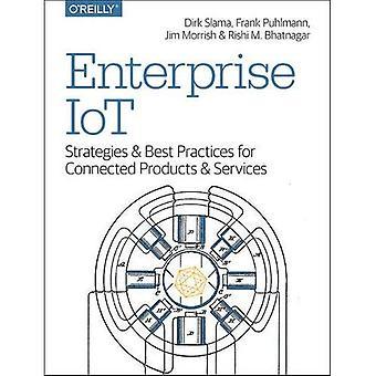 Enterprise Ito: Stratégies et méthodes conseillées pour les produits connectés et Services
