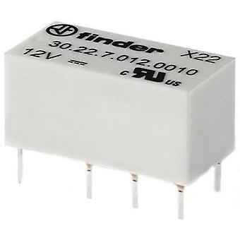 PCB relays 12 Vdc 1.25 A 2 change-overs Finder 30.