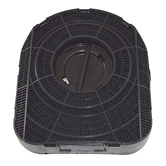 Elica Type 200 Carbon Charcoal Cooker Hood Filter
