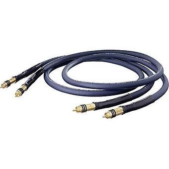 Oehlbach RCA Audio/phono Cable [2x RCA plug (phono) - 2x RCA plug (phono)] 1.75 m Blue gold plated connectors
